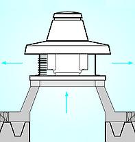 Вентилятор дымоудаления крышный TRM 15 E 4P, фото 2