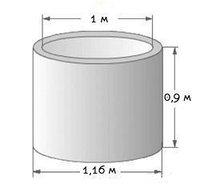 ЖБИ кольца КС 10.9 d 1 м ГОСТ 8020-90