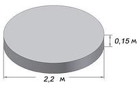 Плита днища колодцев ПН 20 2 м ГОСТ 8020-90