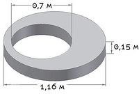 Крышка колодцев КЦП 10 1 м ГОСТ 8020-90