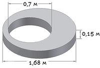 Крышки колодцев КЦП 15 1.5 м ГОСТ 8020-90