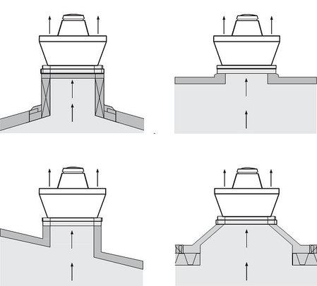 Крышный центробежный вентилятор TRT 10 ED-V 4P, фото 2