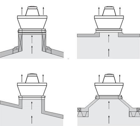 Крышный центробежный вентилятор TRT 100 ED-V 8P, фото 2
