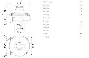 Крышный центробежный вентилятор TRT 50 ED 4P, фото 2