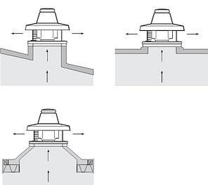 Крышный центробежный вентилятор TRT 150 ED 6P, фото 2
