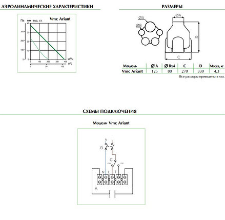 Многозональные вентиляторы серии VMC ARIANT, фото 2