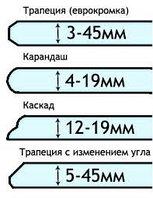 Полировка стекла 10 мм