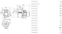 Промышленный центробежный вентилятор C 15/2 T E, фото 3