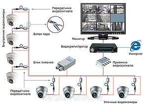 Видеонаблюдение в жилой комплекс