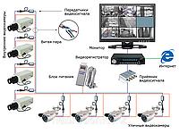 Видеонаблюдение на АЗС на базе 4 видеокамер, фото 1