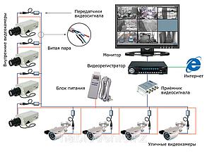 Видеонаблюдение на АЗС на базе 4 видеокамер