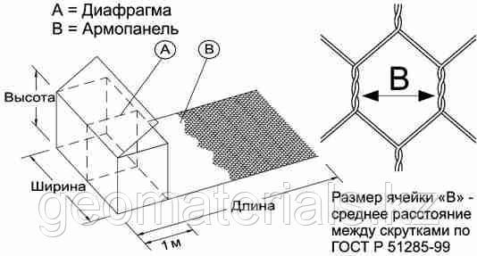 Габион с армирующей панелью террамеш