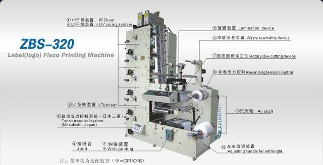 4-х красочная Флексографская печатная машина ATLAS-450