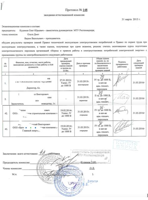 Протокол проверки знаний по электробезопасности