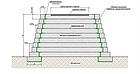 Габион с армирующей панелью террамеш, фото 4