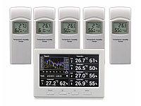 Беспроводная метеостанция с гигрометром и термометром на 5 датчиков для теплиц и складов, фото 1