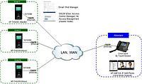 IP домофон AddPac ADD-AP-TAS200
