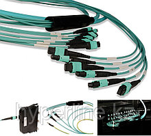Siemon FR12-5LL027M-С Оптическая кабельная сборка Plug & Play , 12 оптических MTP разъемов,стандартные потери,