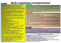 Плакат Инструктаж по электробезопасности