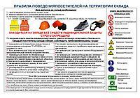 Плакат Правила поведения посетителей на территории склада