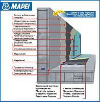 Материалы MAPEI для строительс...
