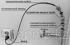Устроиство для ввода кабеля в трубу AKS-1