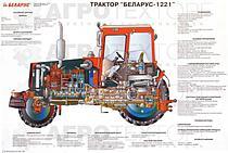 Зап. части, оборудование к тракторам, комбайнам (все).