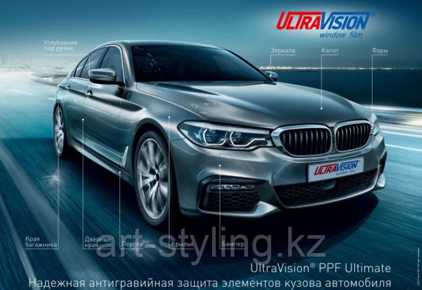 Плакат UltraVision 50см х 70см
