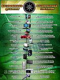 Защитный стикер на сотовые телефоны и компьютеры от ЭМИ (Электро-Магнитного Излучения), фото 4