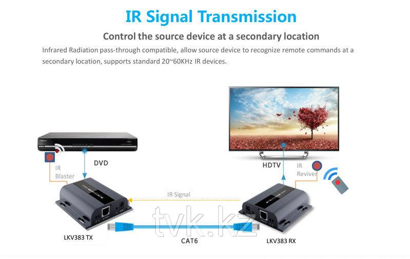 Удлинитель HDMI LKV383 до 120м