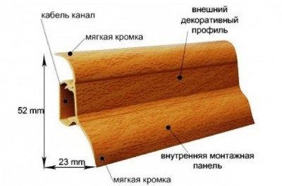Плинтуса