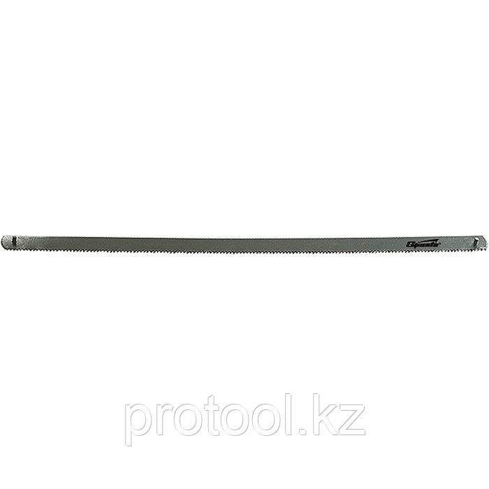 Полотна для ножовки по металлу, 150 мм, 10 шт.// SPARTA