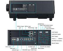 LCD-инсталляционный проекторPanasonic PT-EX16KE