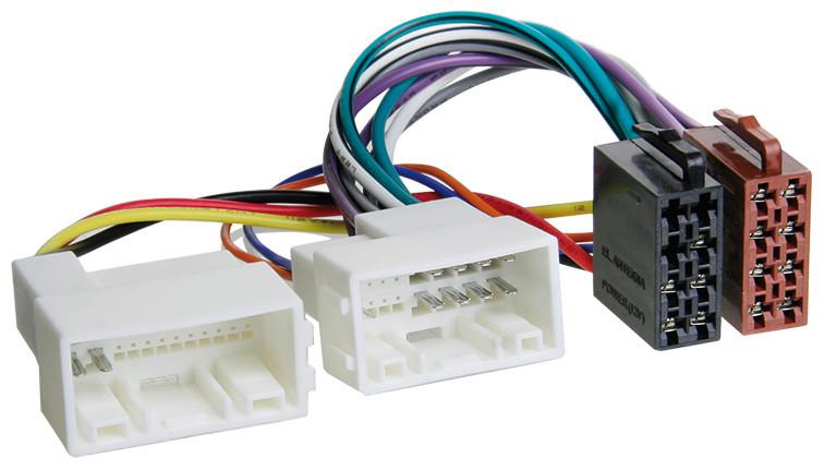 Коннектор ISO для Kia, Huyndai 2010+ (Без USB, AUX)