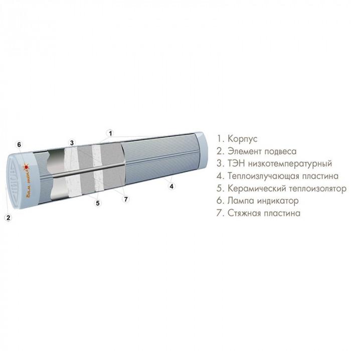 Инфракрасный обогреватель 1 кВт ПИОН Люкс 10 - фото 3