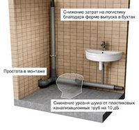 Как снизить шум канализации у себя в доме