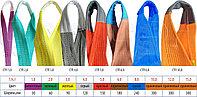 Стропы текстильные СТП - 2,0 т/1,5 м 60 мм