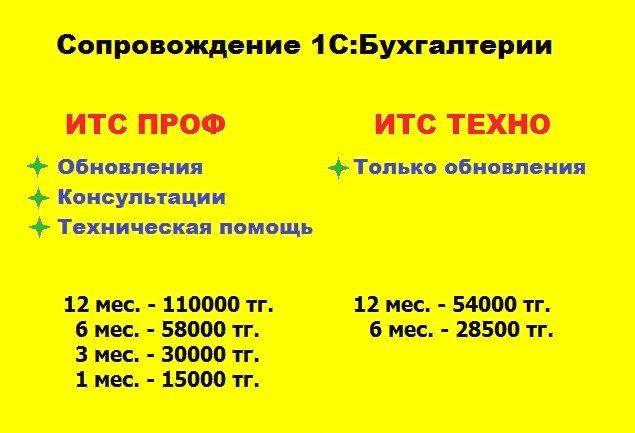 Сопровождение 1С-Бухгалтерия ИТС - ТЕХНО