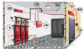 Установка и монтаж газового пожаротушения