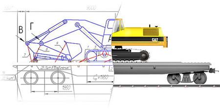 Разработка схем размещения и крепления грузов на платформе