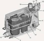 Канализационный насос Grundfos Sololift 2 C-3, фото 2