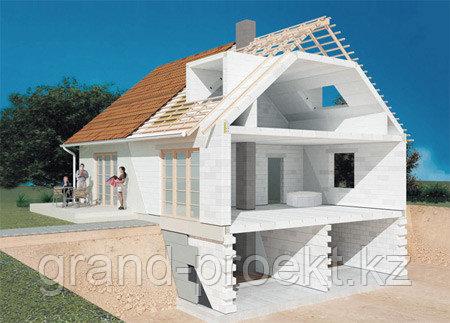 Проекты жилых домов - фото 3