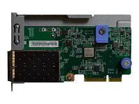 LENOVO 7ZT7A00546 THINKSYSTEM 10GB 2-PORT SFP+ LOM ADAPTER. NEW FACTORY SEALED.