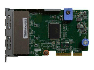 LENOVO 7ZT7A00545 THINKSYSTEM 1GB 4-PORT RJ45 LOM ADAPTER. NEW FACTORY SEALED.