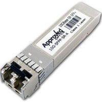 BROCADE 10G-SFPP-SR SFP+ TRANSCEIVER MODULE - 10GBASE-SR - LC MULTI-MODE - PLUG-IN MODULE. NEW FACTORY SEALED.