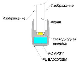 Алюминиевый профиль для световой панели 20мм