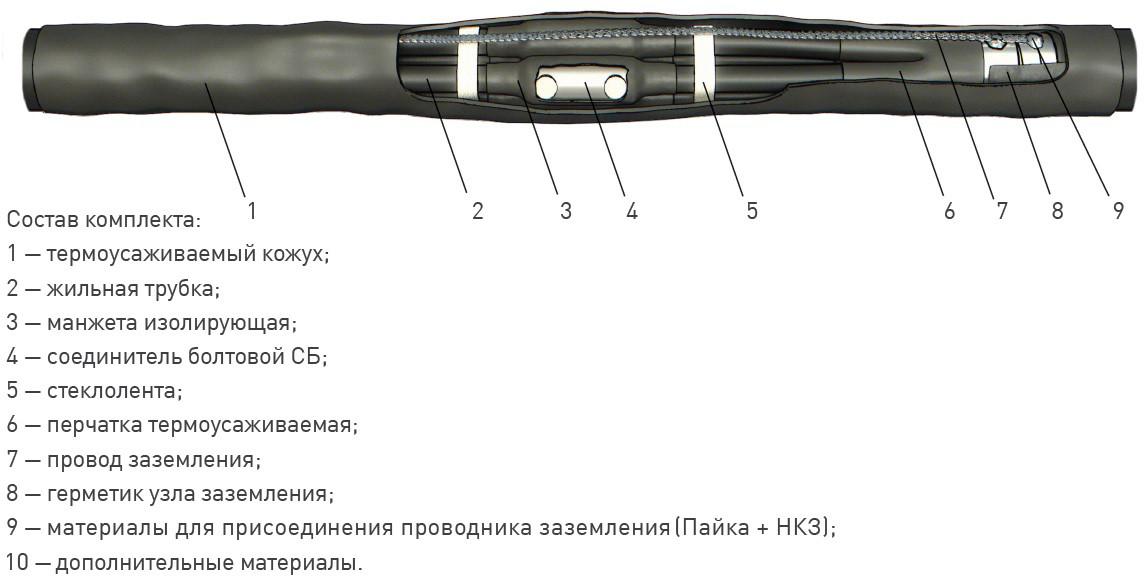 Соединительная термоусаживаемая муфта СТп- 1
