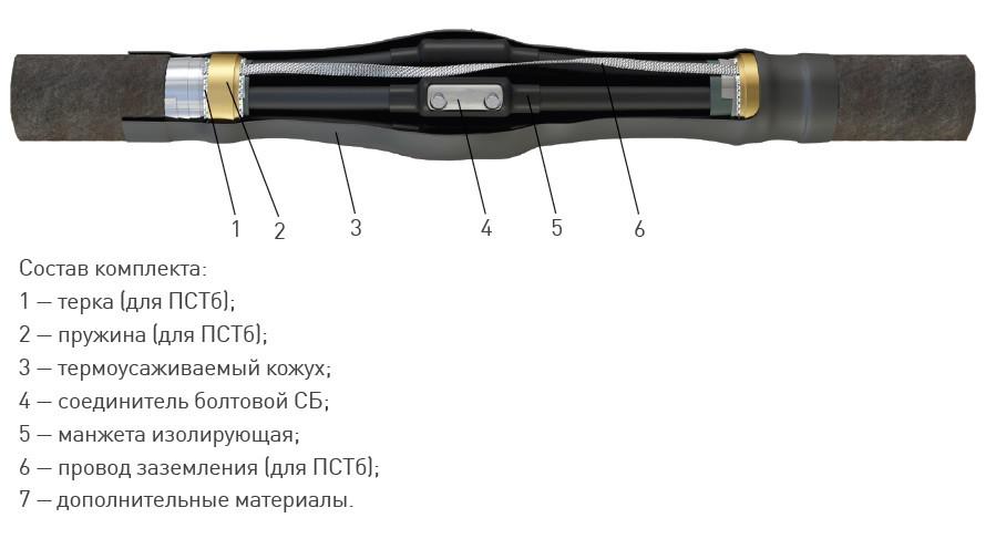 Соединительная термоусаживаемая муфта ПСТ(б)- 1