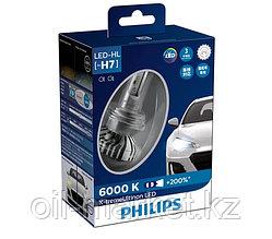 PHILIPS LED H7 XU 12985 BW
