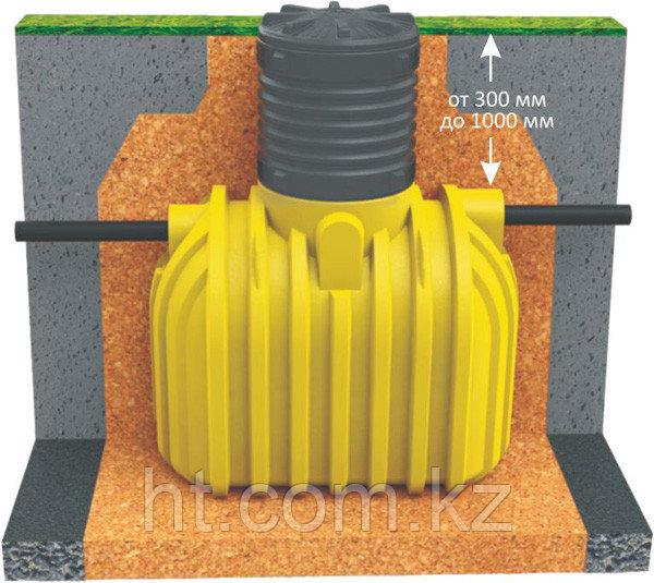 Ёмкости для подземной установки 3000л